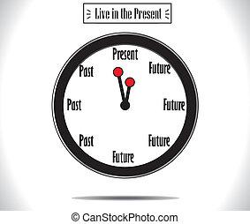 mur, moment, concept, présent, horloge