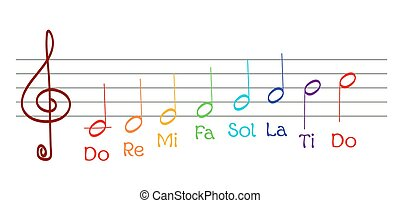 musical, gamma, mi, blanc, re, notes