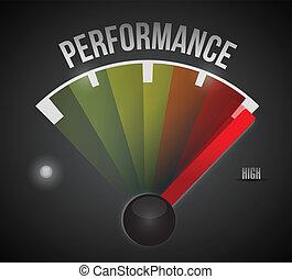 niveau, mètre, élevé, bas, mesure, performance