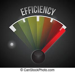 niveau, mètre, élevé, efficacité, bas, mesure