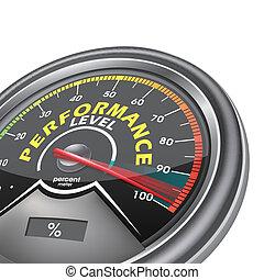 niveau, par, indiquer, cent, conceptuel, performance, mètre, cent