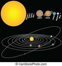 noir, planètes