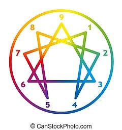 nombres, anneau, cercle, couleurs, personnalité, enneagram, arc-en-ciel
