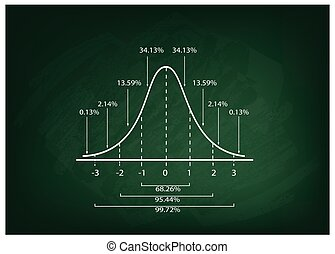 normal, courbe, diagramme, tableau, fond, distribution