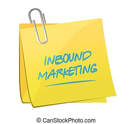 note, inbound, commercialisation, poste