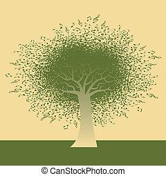note musicale, arbre, résumé