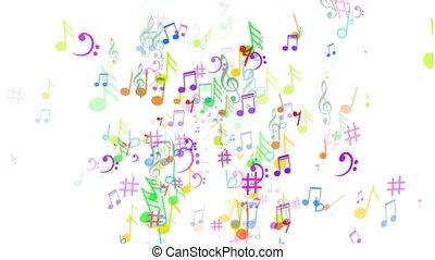 note, résumé, musique, fond