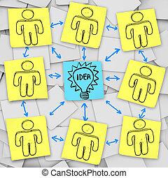 notes, -, idée, collant, collaboration, penser