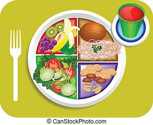 nourriture, déjeuner, mon, vegan, plaque