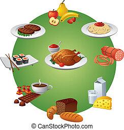 nourriture, ensemble, repas, icône