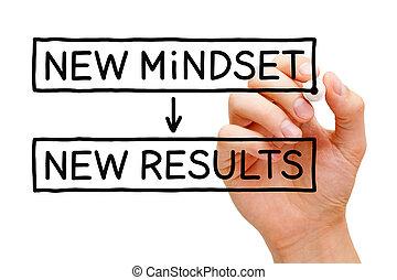 nouveau, résultats, mindset