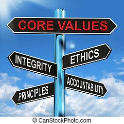 noyau, poteau indicateur, accountability, signification, valeurs, éthique, principals, intégrité