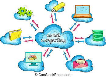 nuage, concept, technologie, réseau, service
