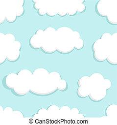 nuages, texture