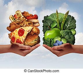 nutrition, choix