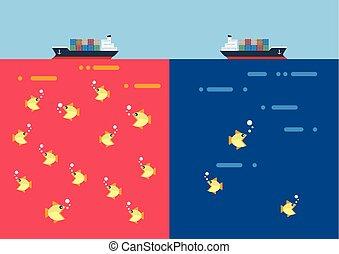 océan bleu, rouges, stratégie commerciale