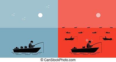 océan bleu, strategy., vs, stratégie, rouges