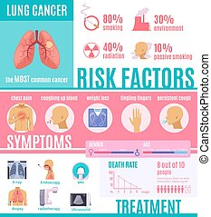 oncologie, disposition, infographics