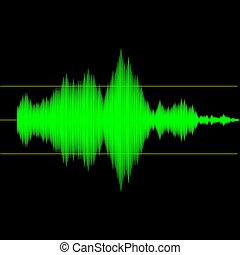 onde sonore, audio, mesure