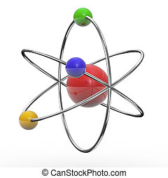 orbital, 3d, atome