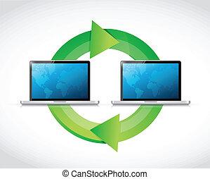 ordinateur portatif, conception, illustration, cycle