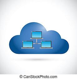 ordinateur portatif, réseau, illustration