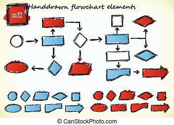 organigramme, hand-drawn