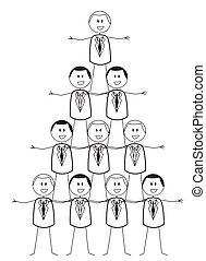 organisation, business