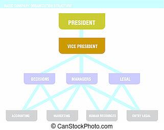 organisation, compagnie, diagramme, structure, fondamental