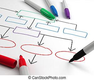 organisation, dessin, diagramme