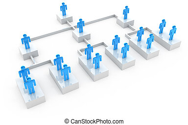 organisation, diagramme, business