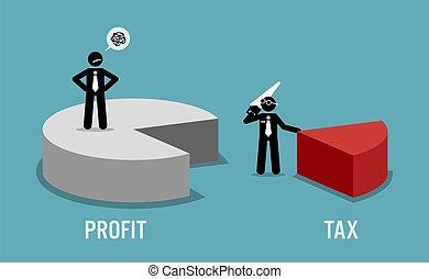ou, business, malheureux, être, profit, revenu, taxpayer, irs., taxed, gouvernement