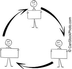 ou, cercle, dessin animé, plan, ouvriers, vecteur, crosse, illustration, équipe, signes, figure, collaboration, flèches, coopération