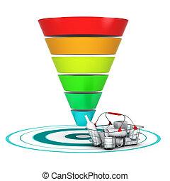 ou, diagramme, business, funnel., ventes, commercialisation