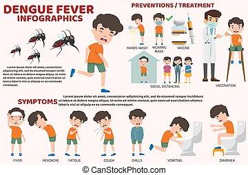 ou, grippe, gabarit, prévention, santé, vecteur, avoir, soin, enfants, dessin animé, détails, conception, monde médical, illustration., fever., infographics., fièvre, symptômes, dengue