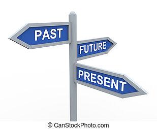 passé, avenir, présent