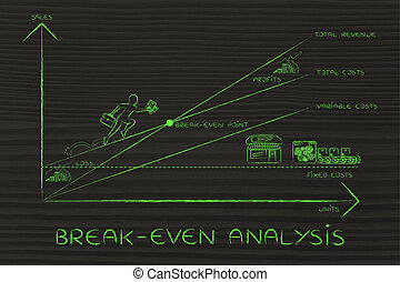 pdg, graphique, analyse, escalade, résultats, break-even