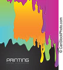 peinture dégouttant