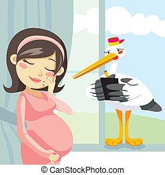 pensée, grossesse
