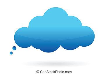 pensée, ou, nuage, rêver