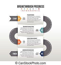 percée, progrès, infographic