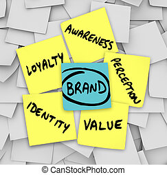 perception, notes, loyauté, collant, mots, marque, identité
