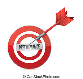 performance., conception, cible, illustration