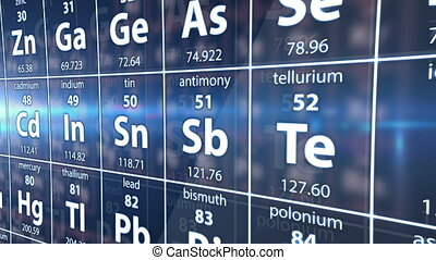 """periodic, table, elements."""