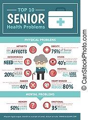 personne agee, infographic, santé, problème