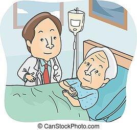 personne agee, patient