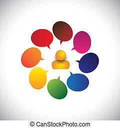 personne, aussi, concept, bavarder, &, confusion, créativité, vecteur, homme, ideas., etc, graphique, représente, opinions, questions, signes, doutes, questions, ou, indiquer, icône