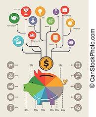 personnel, business, vecteur, gabarit, maison, investissement, infographic., argent, sauver, cochon, espèces, banque