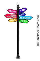 personnel, direction, finance, signe