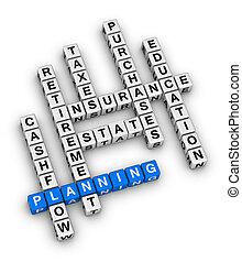 personnel, planification, financier